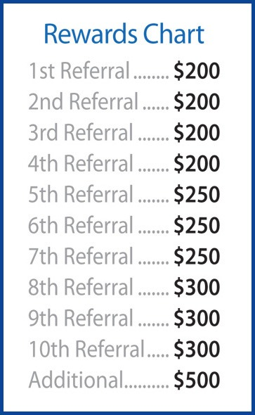 Referral-Rewards